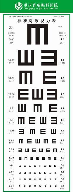 重庆/重庆普瑞眼科医院视力表