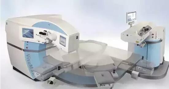 全飞秒SMILE手术在美国正式通过FDA认证